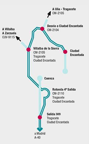 Cuenca a Ciudad Encantada